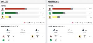 risultati Elezioni BVC CV 2016